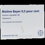 BIOTINE BAYER 0,5 POUR CENT, solution injectable I.M. à Vélines
